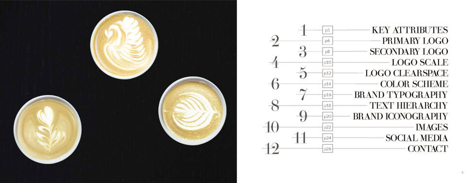 Geoffrey's Coffee Style Guide,Table of Contents, Ethos By Design