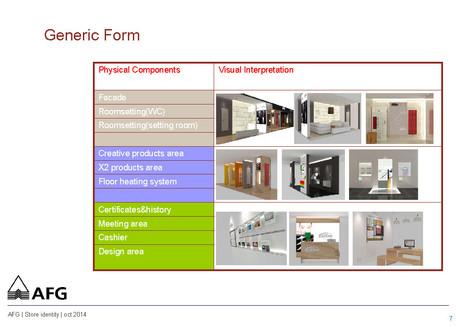 ExperienceGenericGuidelines_KERMI-201411