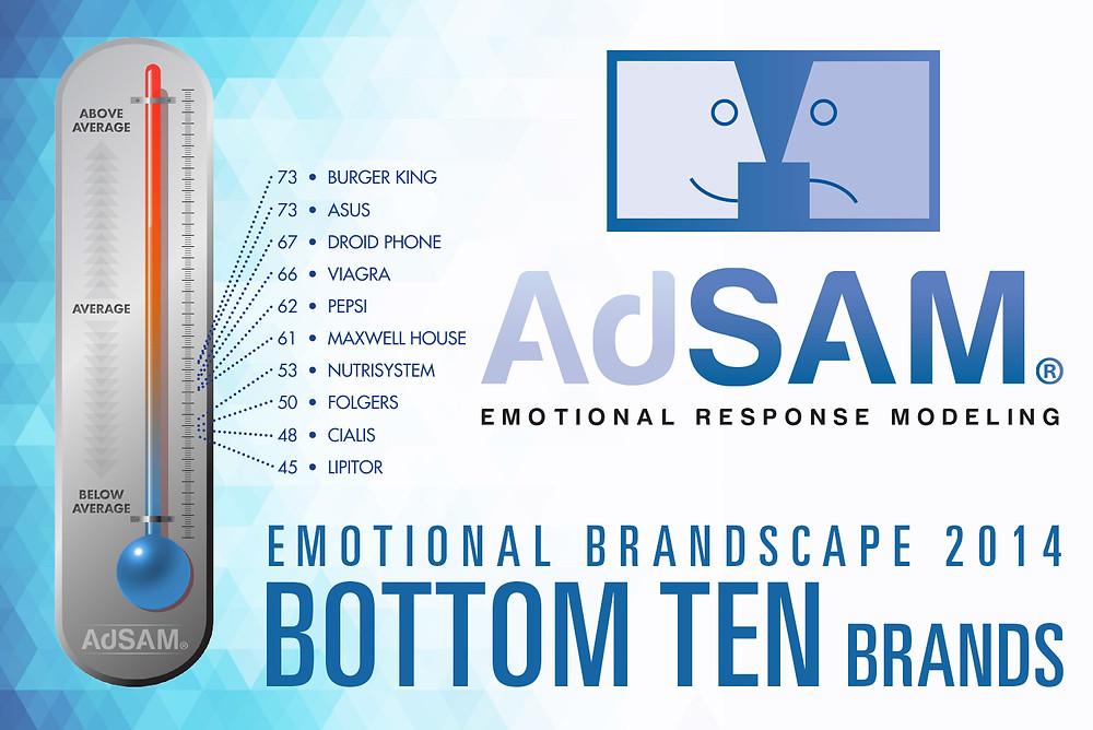 BrandScape_Bottom10_Img.jpg