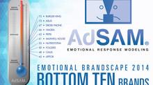 AdSAM® 2014 Brandscape - Bottom Ten Brands Report