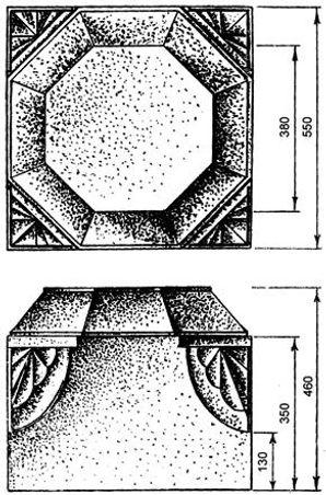 База колонны, найденная при раскопках медресе (по обмерам и чертежу П.И. Голландского)