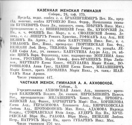 Адрес-календарь севастопольского градоначальства