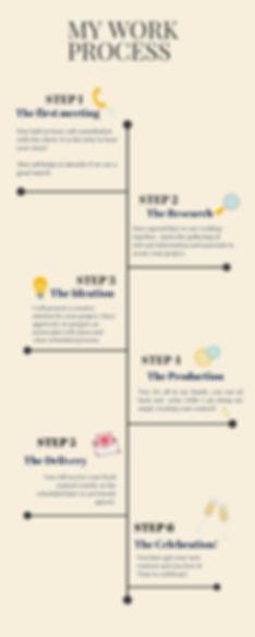 The work process.jpg