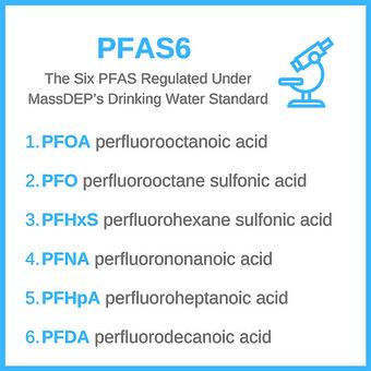 PFAS6 List.png