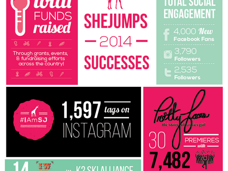 2014 Was A Great Year For SheJumps!