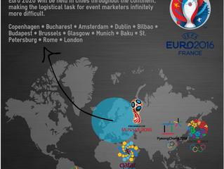 Brand Dilemma; Euro '16 v. Rio '16