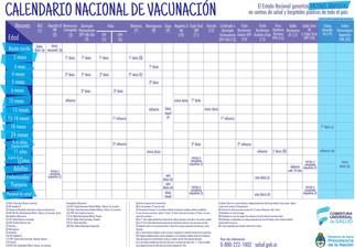 Calendario Nacional de Vacunas 2017