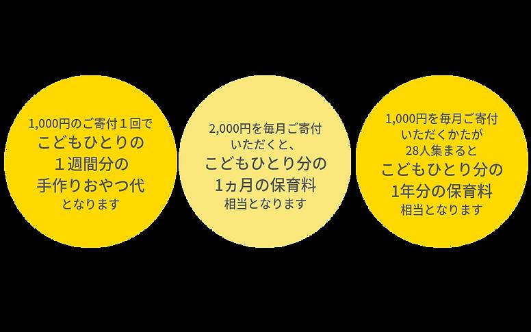 kifumeyasu.png