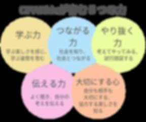 gakuryoku.png