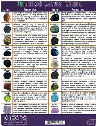 Information Chart for Tumbled Stones #1