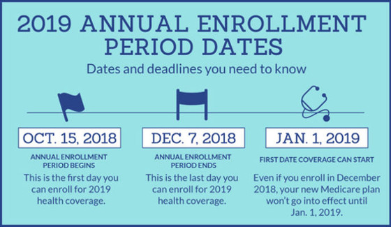 Medicare Open Enrollment October 15 - December 7