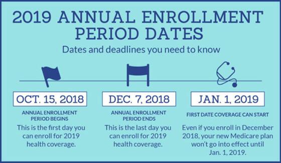 Medicare Open Enrollment October 15 - December 7