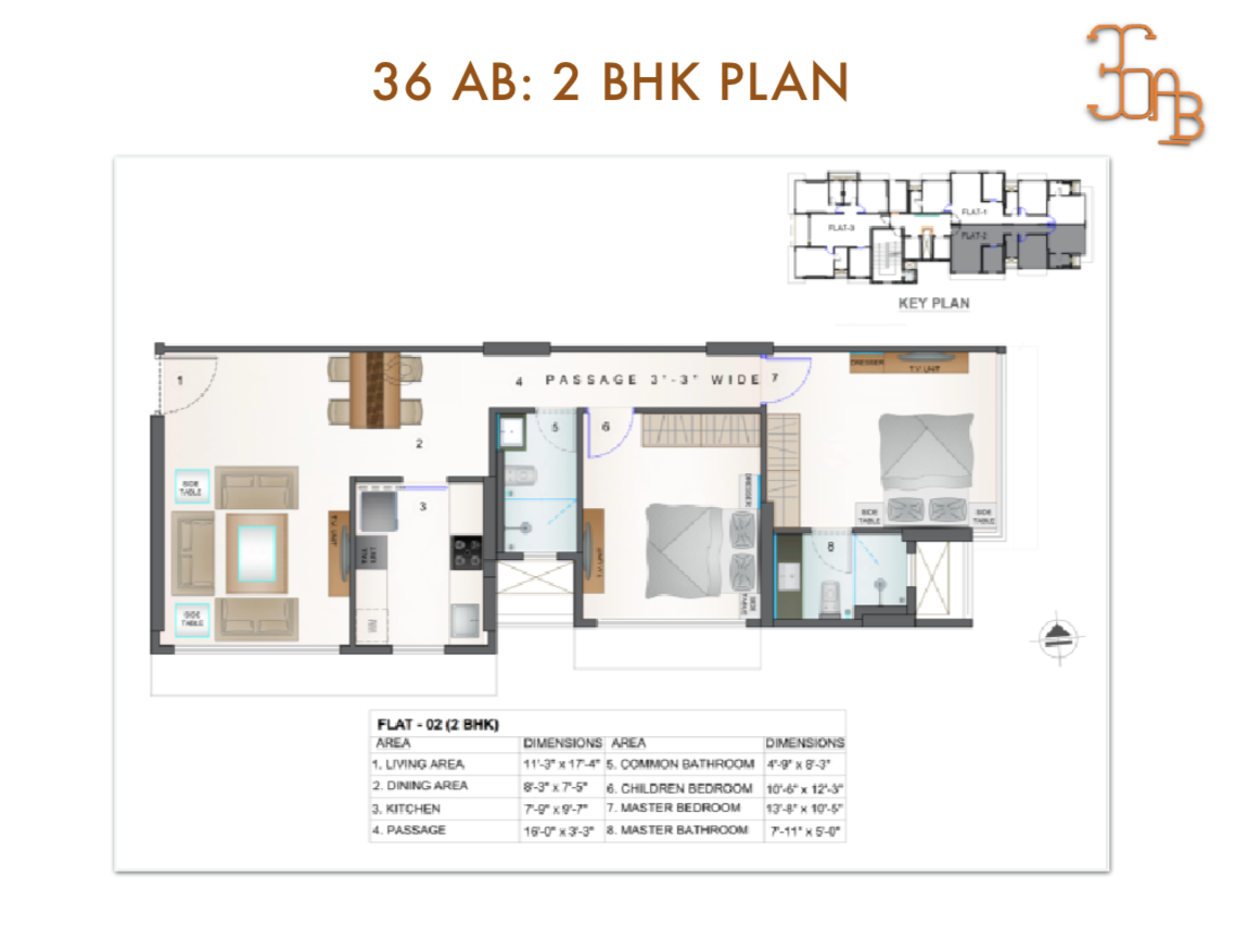 36 AB By Vaswani Group