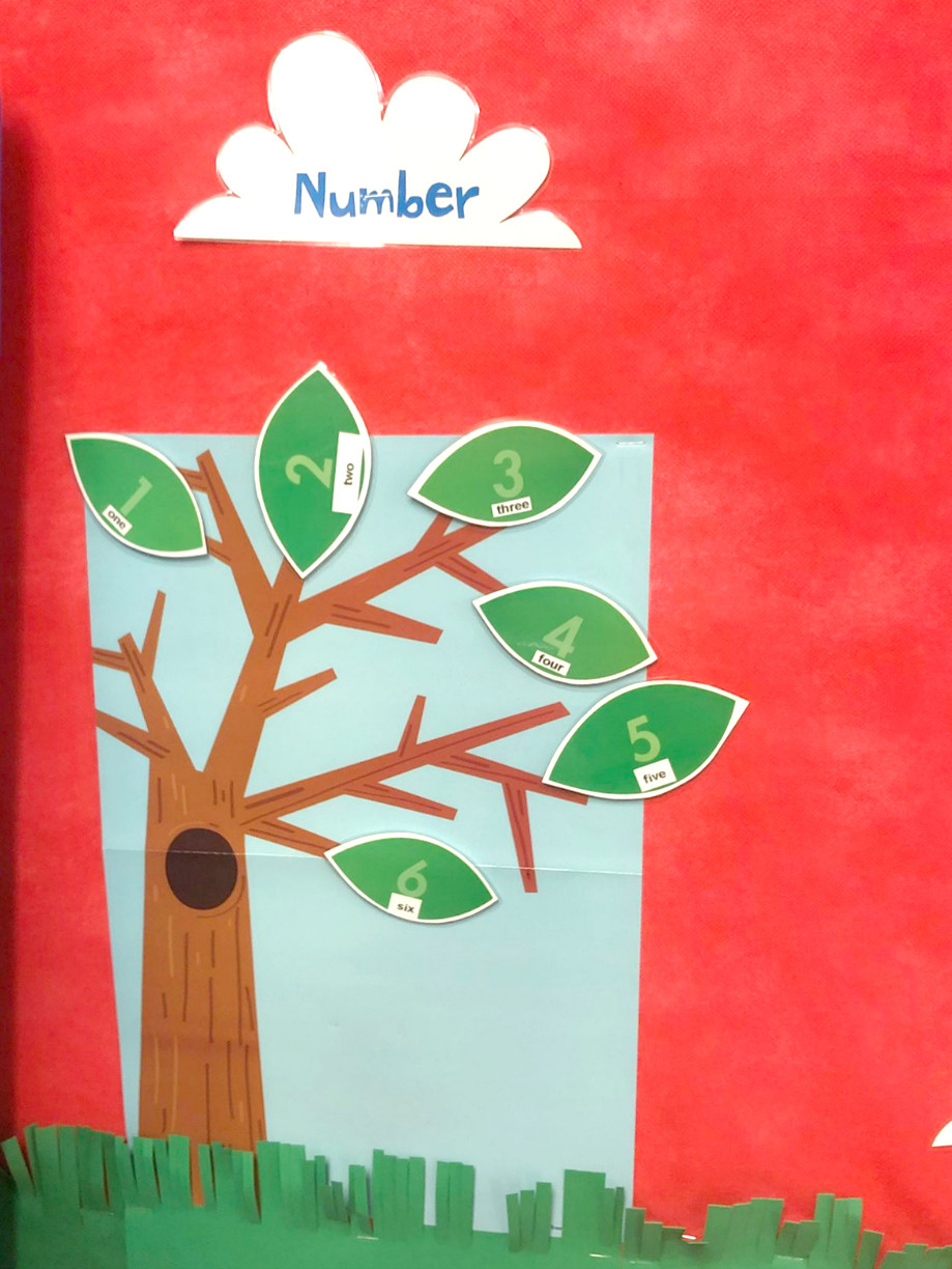 paper tree with numbers on leaves
