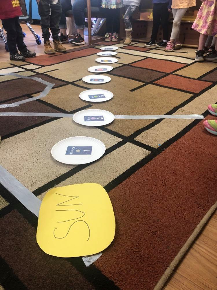 paper plates with planet labels on floor in order from closest to farthest from the sun