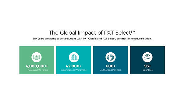 The-Global-Impact-of-PXTSelect.jpg