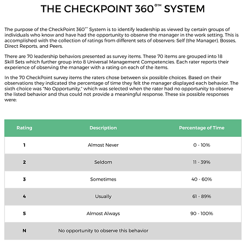 CheckPoint 360 System