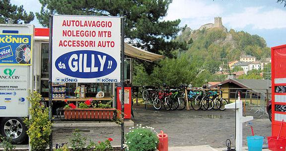 dist_gil