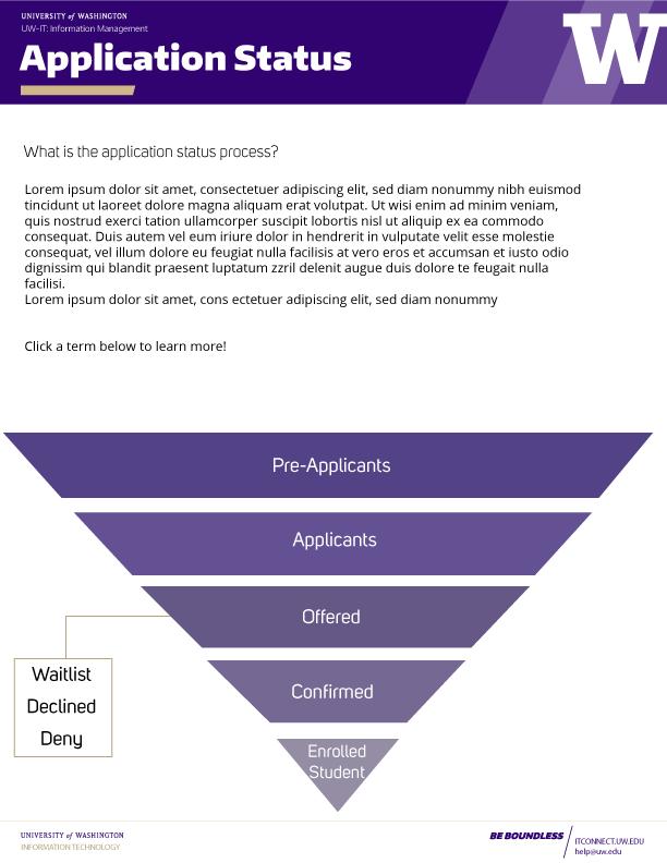 funnel_diagram
