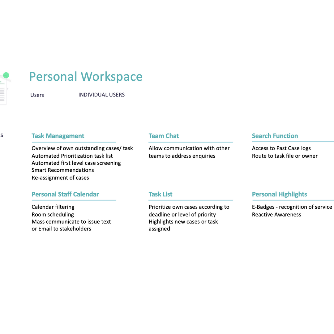 Feature ideas for the Personal Workspace module