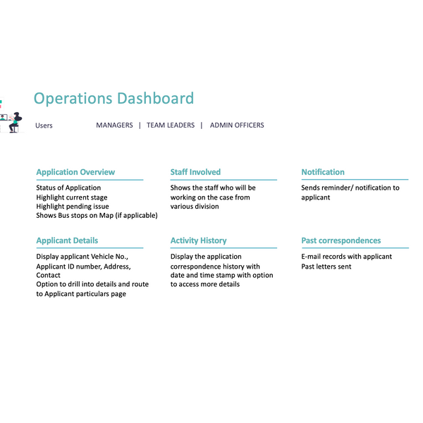 Feature ideas for the Operations Dashboard module