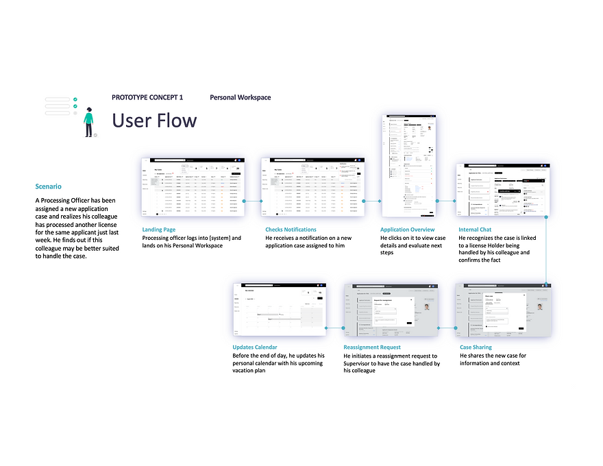 user flow example.png