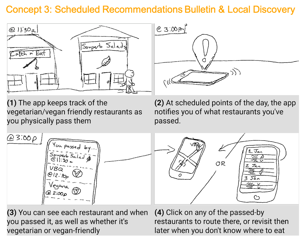 Scheduled recommendations bulletin & local discovery