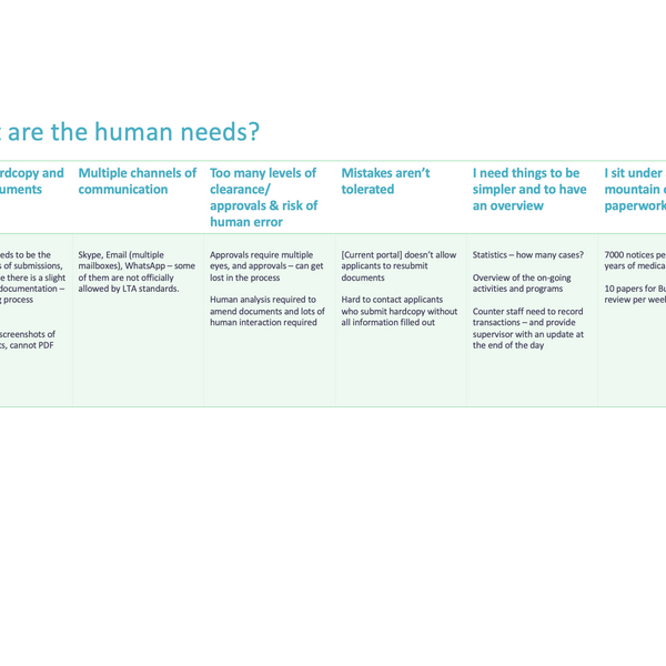 Some examples of Human Needs we coded
