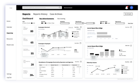 Operations dashboard mock-up