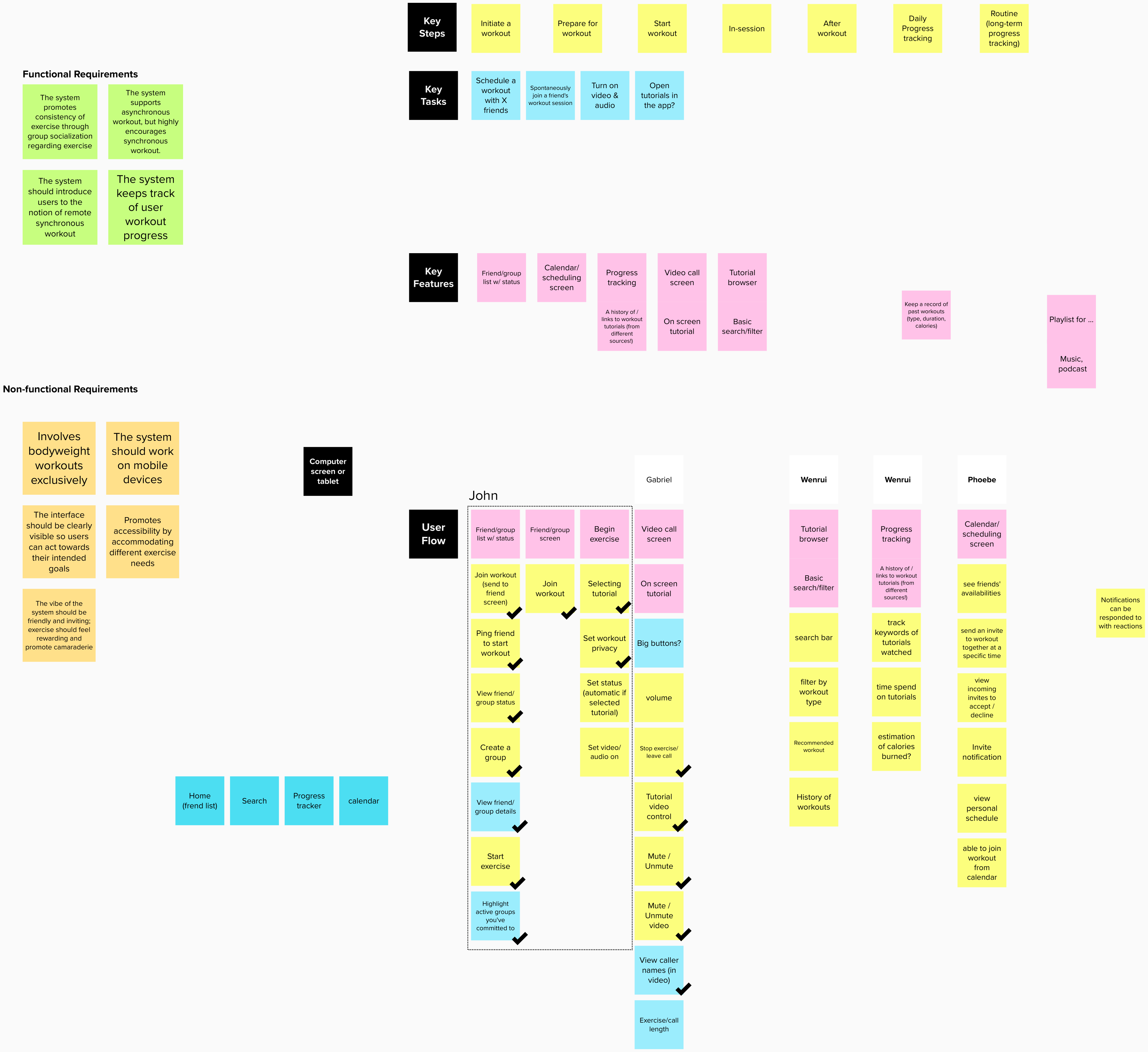 Prototype team planning for key user flows, tasks, and features