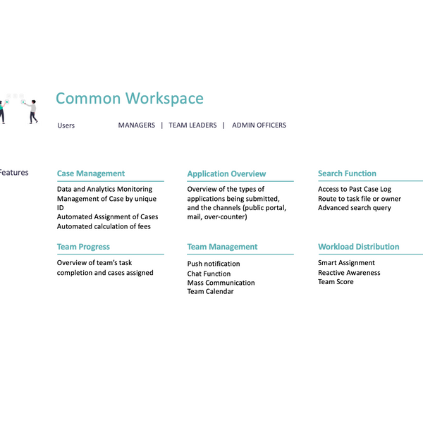 Feature ideas for the Common Workspace module