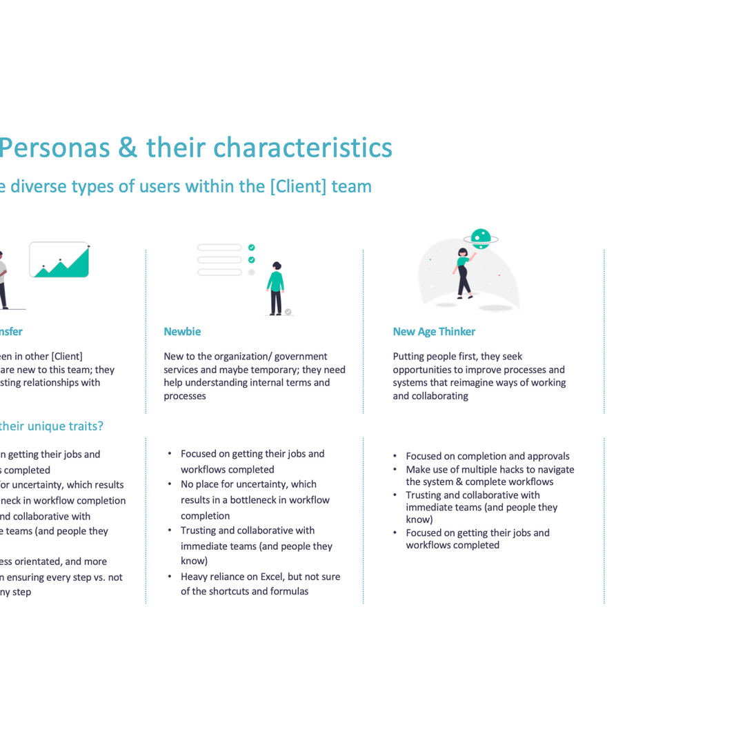 User personas and their traits part 2