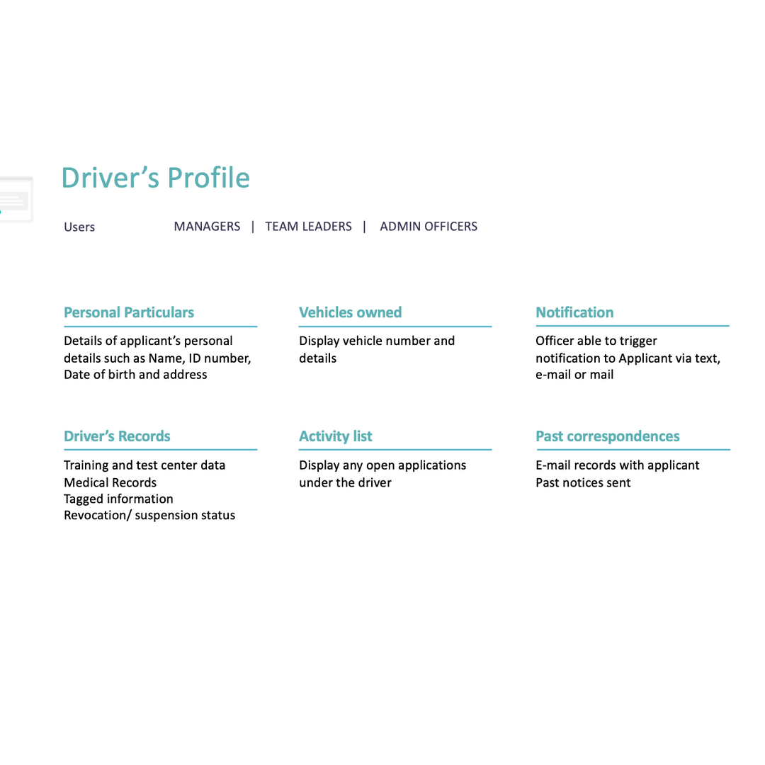 Feature ideas for the Driver's (Applicant) Profile module