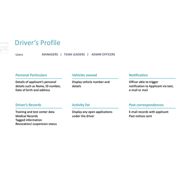 Feature ideas for the Driver's (Applicant) Profile module