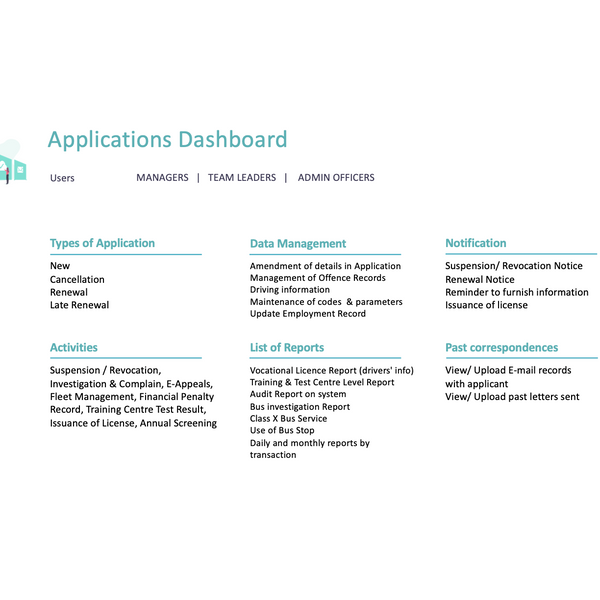 Feature ideas for the Applications Dashboard module