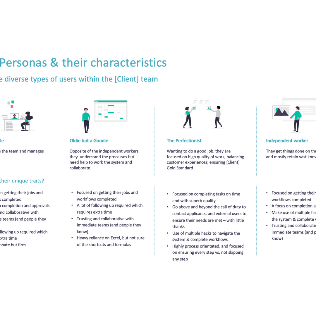 User personas and their traits part 1