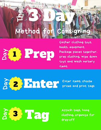 The 3 Day Consigning (1).png