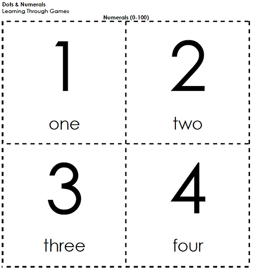 chart with numerals and number words