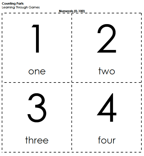 chart of numerals and number words