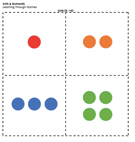 Dots and Numerals