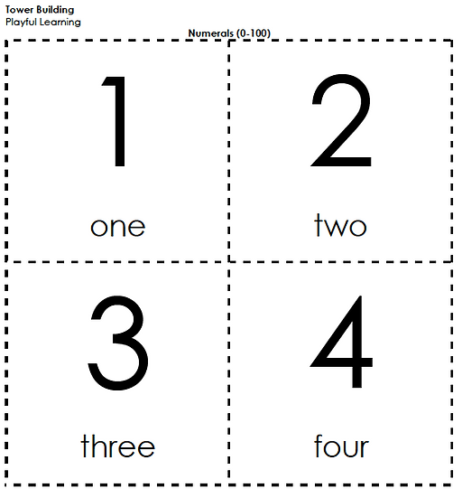 Chart with number words and numerals