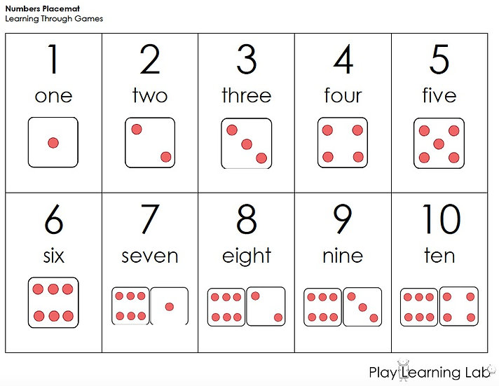 Chart with numerals and dice