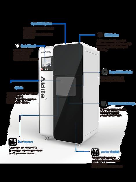 AMD500DC英语-01.png