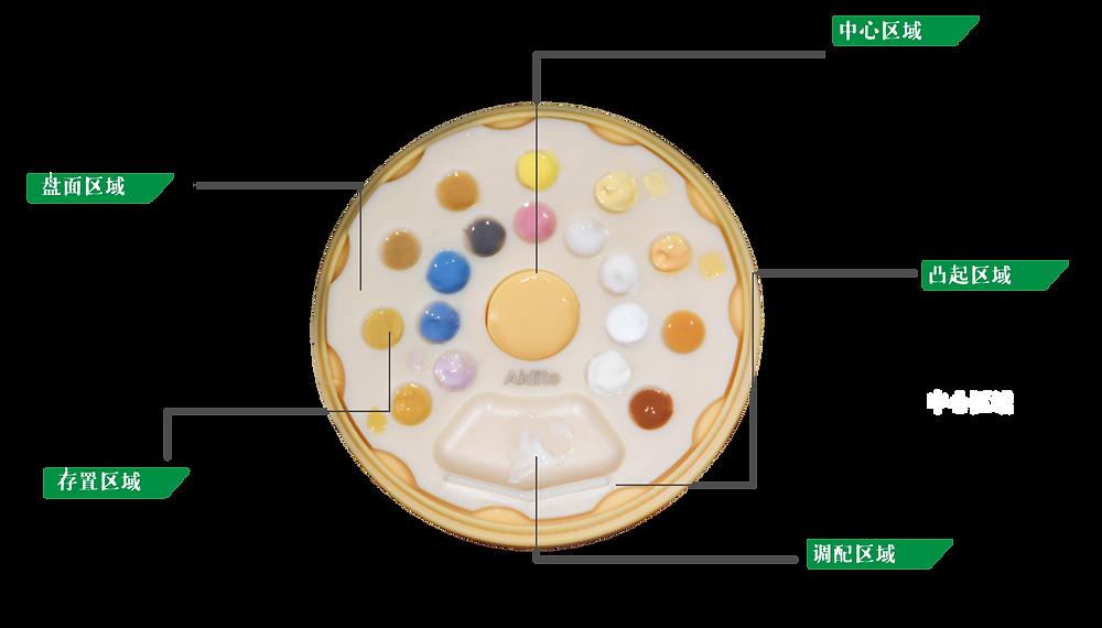 调色盘3_画板 1.png