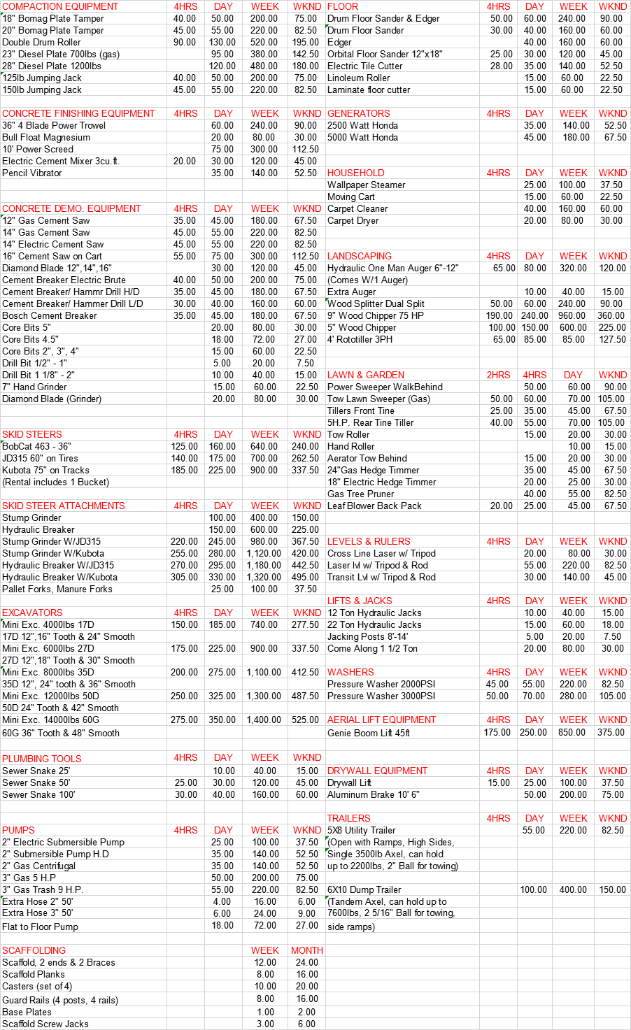 Whole pricelist.png