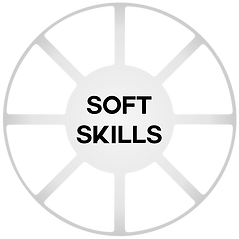 soft skill wheel .png