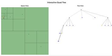 Interactive Quad-Tree Visualization