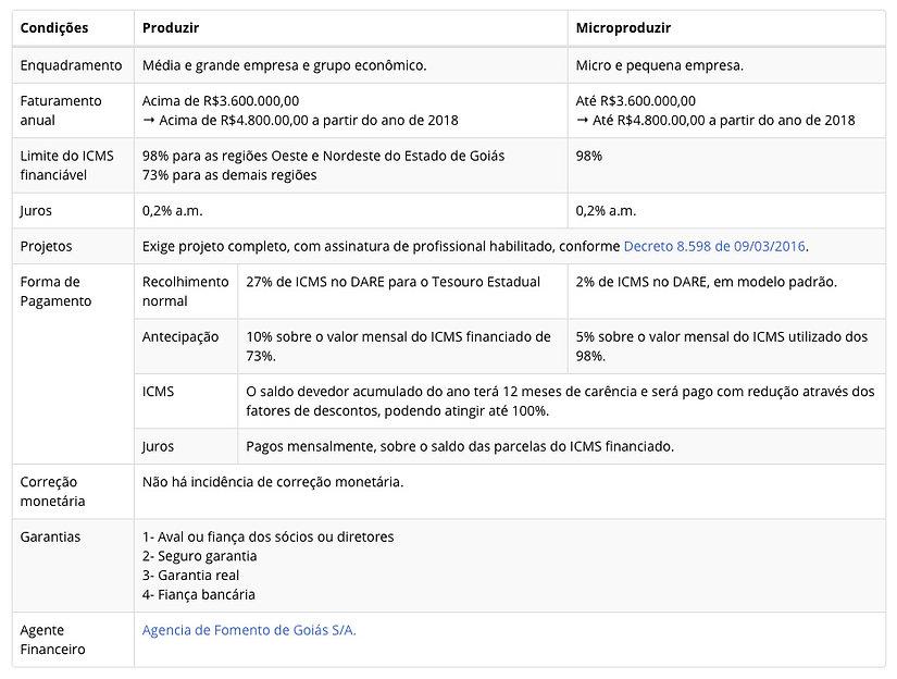 tabela-produzir.jpg