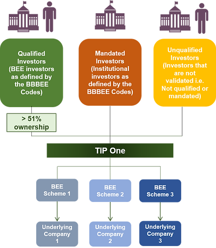 HOw TIP One Works Picture_edited.png
