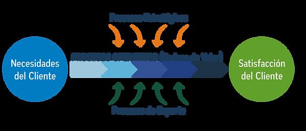 mapa de procesos.png